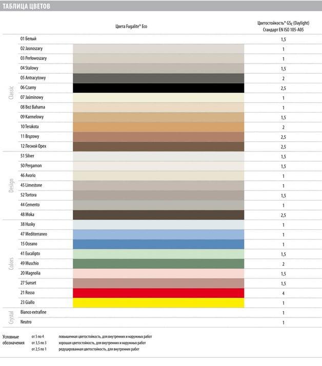 Таблица цветов жидкой керамики KeraKoll